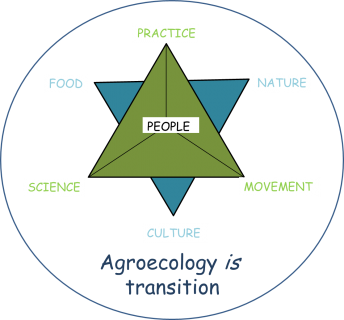 agroecology-in-transition_jm